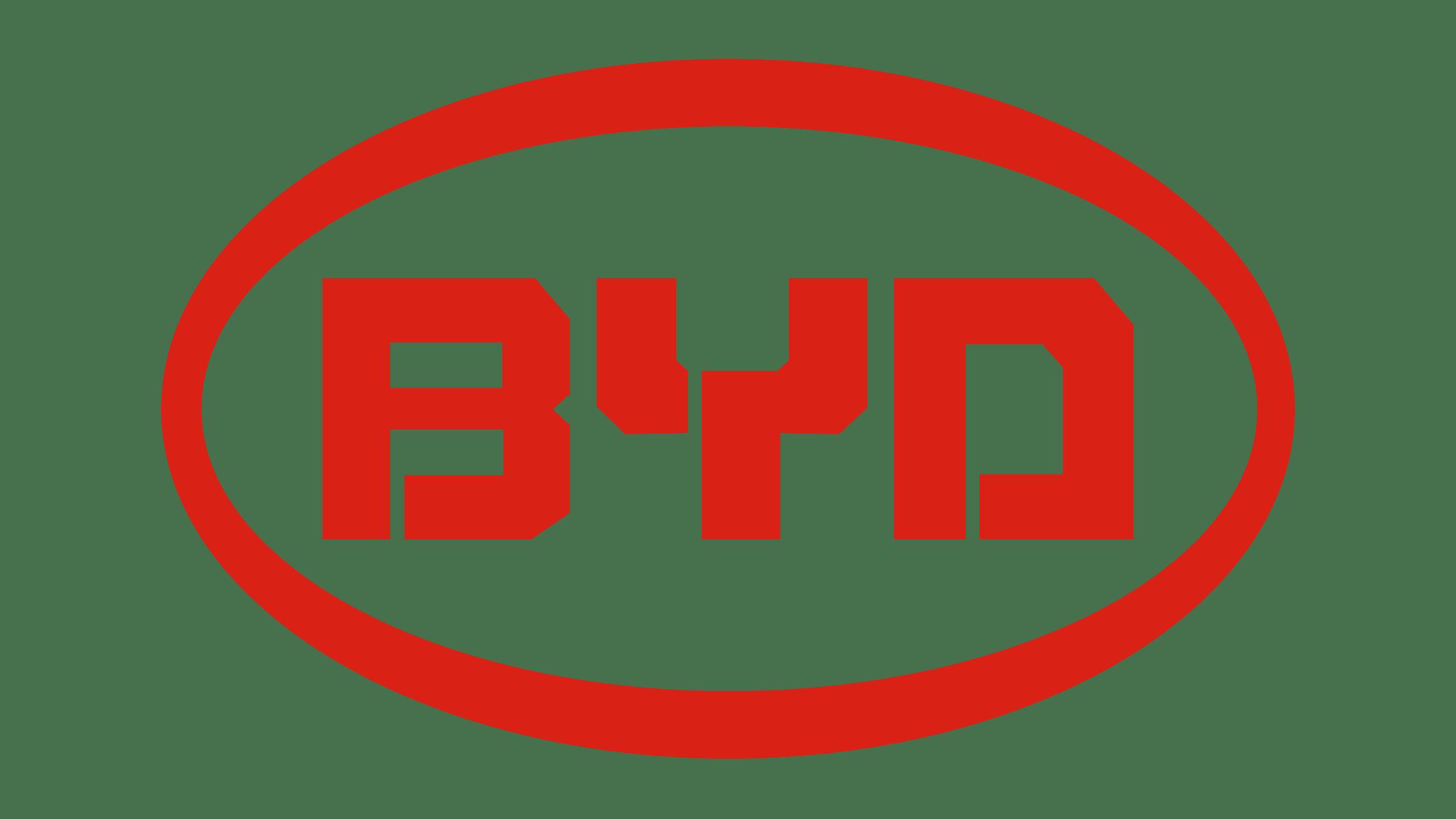 BYD-logo-2007-2560x1440